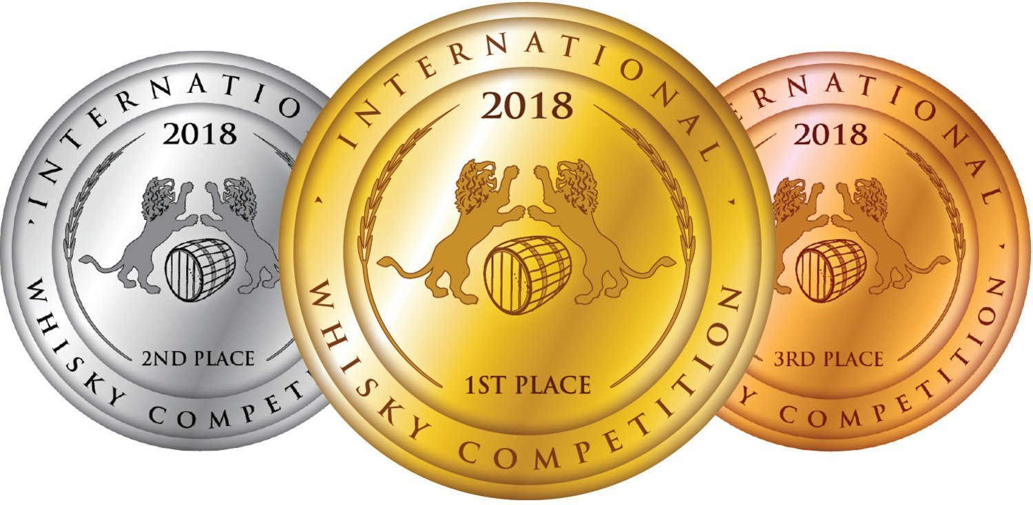 International Whisky Competition